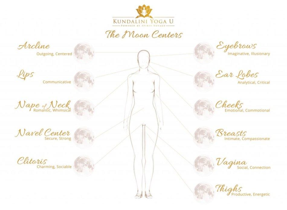 centri-lunari-donna